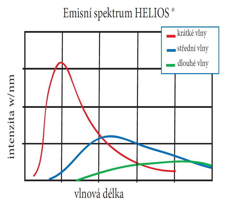 graf_emisivity